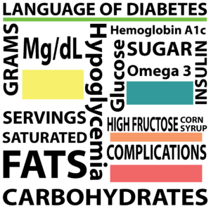 word-cloud-language-of-diabetes